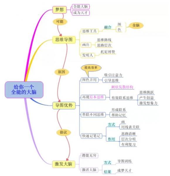 2009中国就业与职业规划高峰论坛月底在京举行1