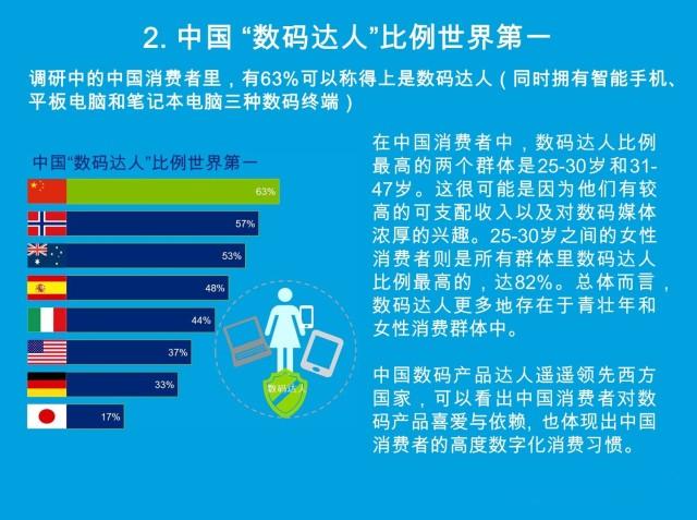 引爆新媒体时代——2014中国媒体消费者现状调研