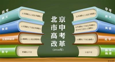 北京中高考改革落地:英语将退出,语文回王者 传统文化考试内容比重大